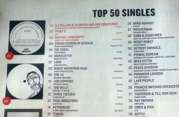 sibold_groove_charts